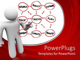 PowerPoint template displaying 3D white figure drawing diagram with red circles and black marker words related to marketing, research, product, customers, price, plan, distribute, markets, promote