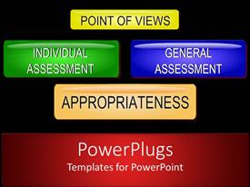 PowerPoint template displaying appropriateness diagram with point of view, individual assessment, general  assessment boxes