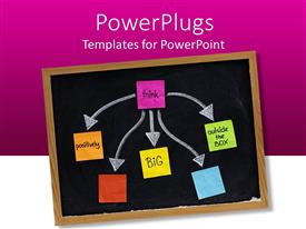 PowerPlugs: PowerPoint template with blackboard with multicolored sticky notes connected by white arrows