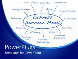 PPT layouts featuring blue business success model on white and blue background