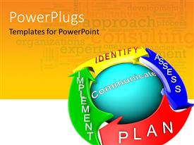 PowerPlugs: PowerPoint template with business cycle from identifying to planning and implementation