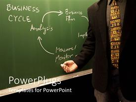 PowerPoint template displaying business cycle plan drawn on a green chalk board