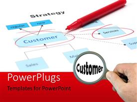 PowerPlugs: PowerPoint template with business diagram with companies strategy focusing on customer and service with keywords