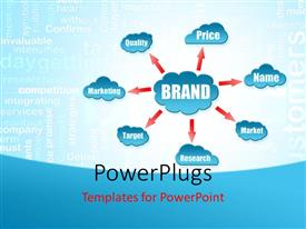 PowerPlugs: PowerPoint template with depiction of brand make up, price, name, market, research etc