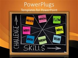 PowerPlugs: PowerPoint template with different moods of a human being being displayed in form of a evaluation chart