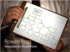 PowerPoint template displaying man holding clip board showing flowchart starting with ME!
