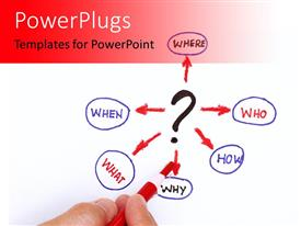 PowerPoint featuring a number of options with reddish background
