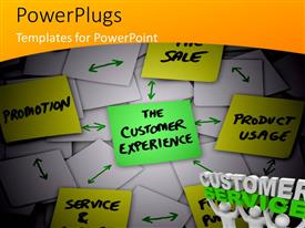 PowerPlugs: PowerPoint template with pile of sticky notes arranged in customer experience mind map