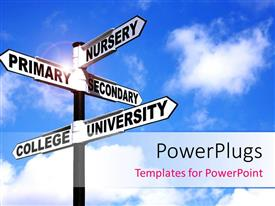 PowerPlugs: PowerPoint template with a sign post with four white sign boards and some educational text