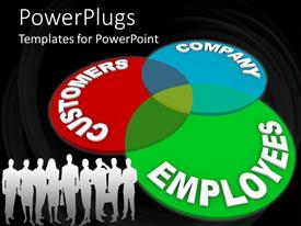 PowerPlugs: PowerPoint template with a silhouette of peole with three text that spell out the words 'Employees, Company, Customers'