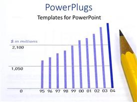 PowerPlugs: PowerPoint template with statistics bar chart in millions of dollars and sharpened pencil next bar chart
