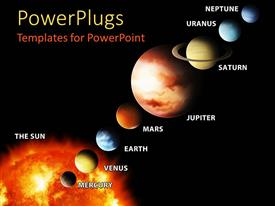 PowerPlugs: PowerPoint template with sun and planets aligned and labeled, solar system