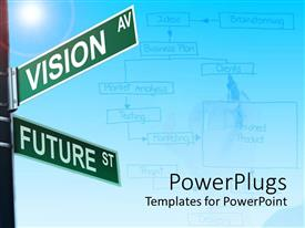 PowerPlugs: PowerPoint template with two way street sign vision and future planning business model