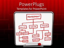 PowerPlugs: PowerPoint template with white board with drawing of management chart in red permanent marker